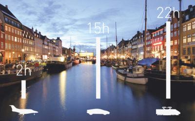 Vola a Copenaghen con Fly Jet Service