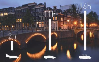 Vola ad Amsterdam con Fly Jet Service